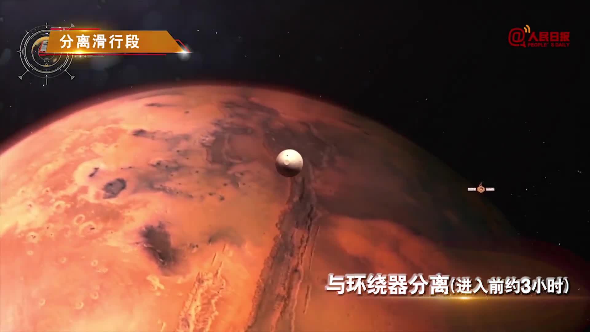 2分钟看天问一号着陆火星