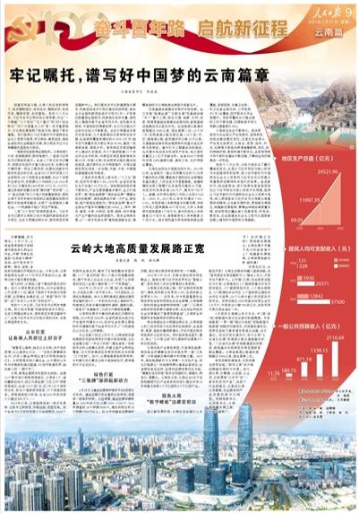 谱写好中国梦的云南篇章 人民日报.png