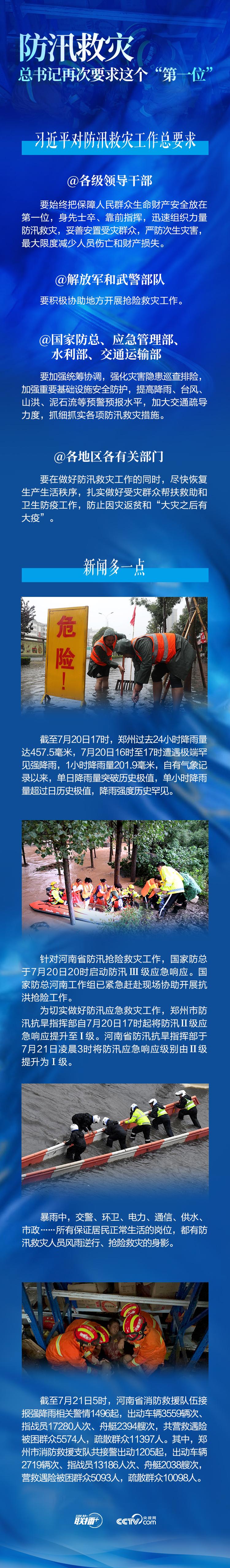"""防汛救灾 总书记再次要求这个""""第一位"""" 央视网.jpg"""
