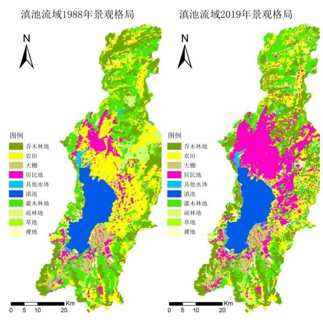 滇池流域景观格局分类图